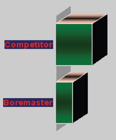 Boremaster Diagram